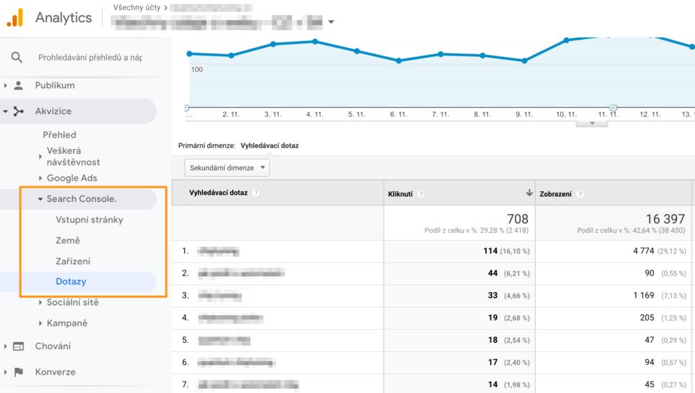 Propojení Google Analytics a Search Console