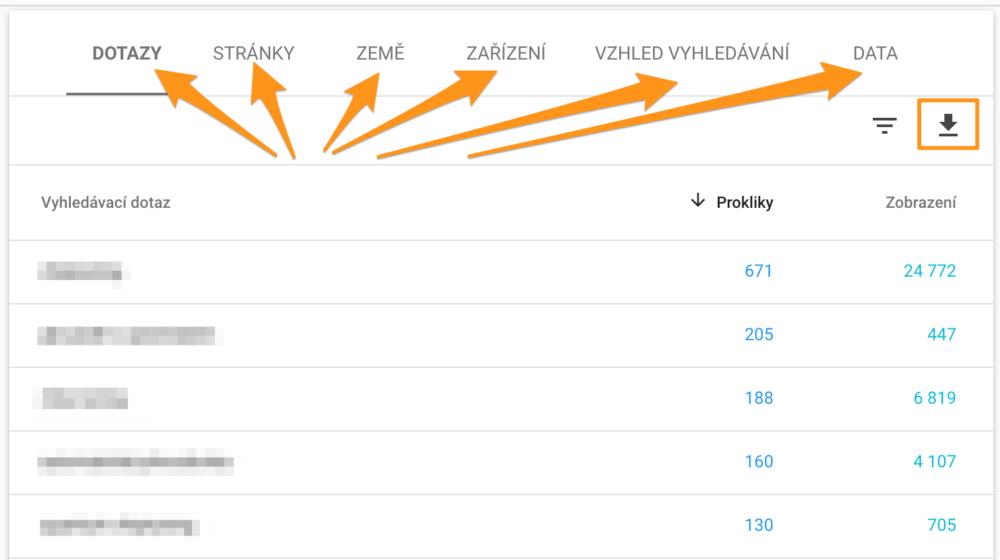 Google Search Console - Statistiky výkonu k zobrazení a stažení. Např. vyhledávací dotazy, země, vstupní stránky apod.